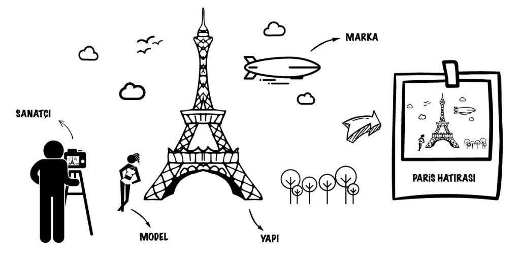 Paris Hatırası - Telif hakkı detayları için yazının sonuna bakın.